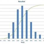 Hvordan lage fine sannsynlighets-kurver i Excel